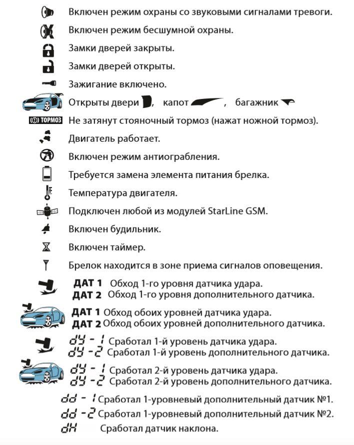 Индикация состояния автосигнализации и автомобиля